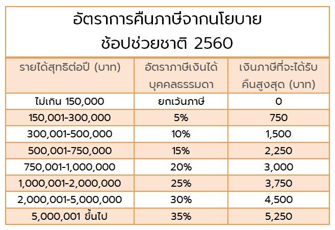 shop_tax